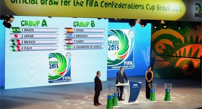 Ανακοίνωσε την… πίτα η FIFA