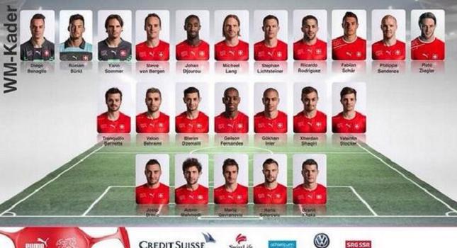 Με νέο «αίμα» στην επίθεση η Ελβετία