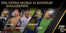 Οι υποψήφιοι για τον τίτλο του κορυφαίου γκολκίπερ