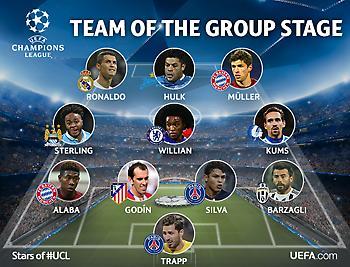 Η καλύτερη ενδεκάδα των ομίλων του Champions League