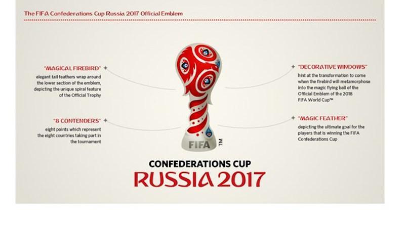 Αυτό είναι το logo του Confederations Cup (pic)