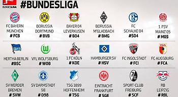 Bundesliga 2016/17: Όλα όσα πρέπει να γνωρίζετε
