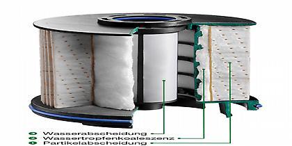 Φίλτρο για πετρελαιοκίνητα που διαχωρίζει το νερό σε τρία στάδια