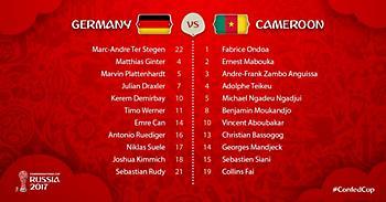Οι ενδεκάδες στο Γερμανία-Καμερούν