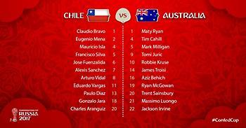 Οι ενδεκάδες στο Χιλή-Αυστραλία