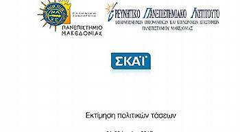 Δημοσκόπηση ΠΑΜΑΚ: Διευρύνεται η διαφορά ΝΔ - ΣΥΡΙΖΑ