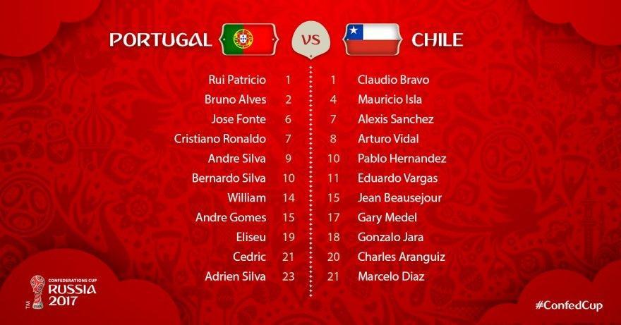 Οι ενδεκάδες στο Πορτογαλία-Χιλή