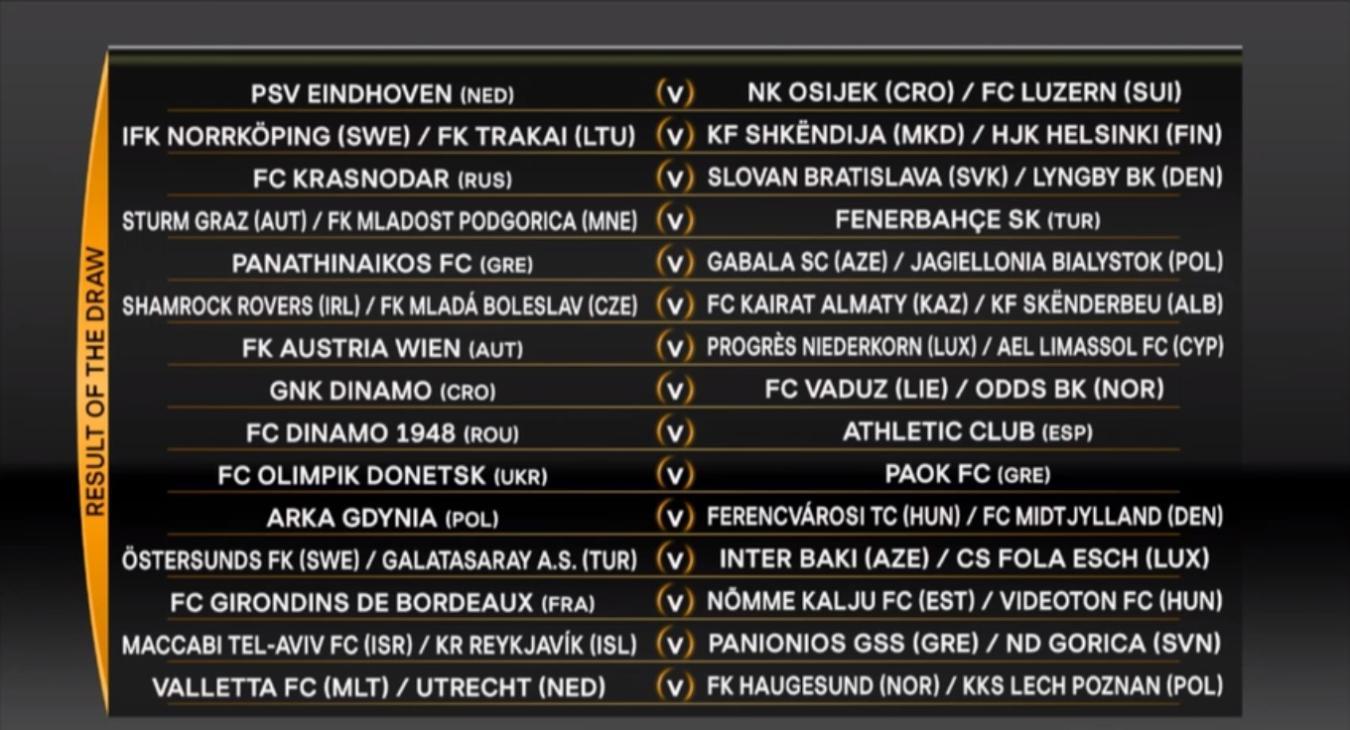 142446 Κλήρωση Εuropa League: Αυτοί είναι οι αντίπαλοι των ελληνικών ομάδων