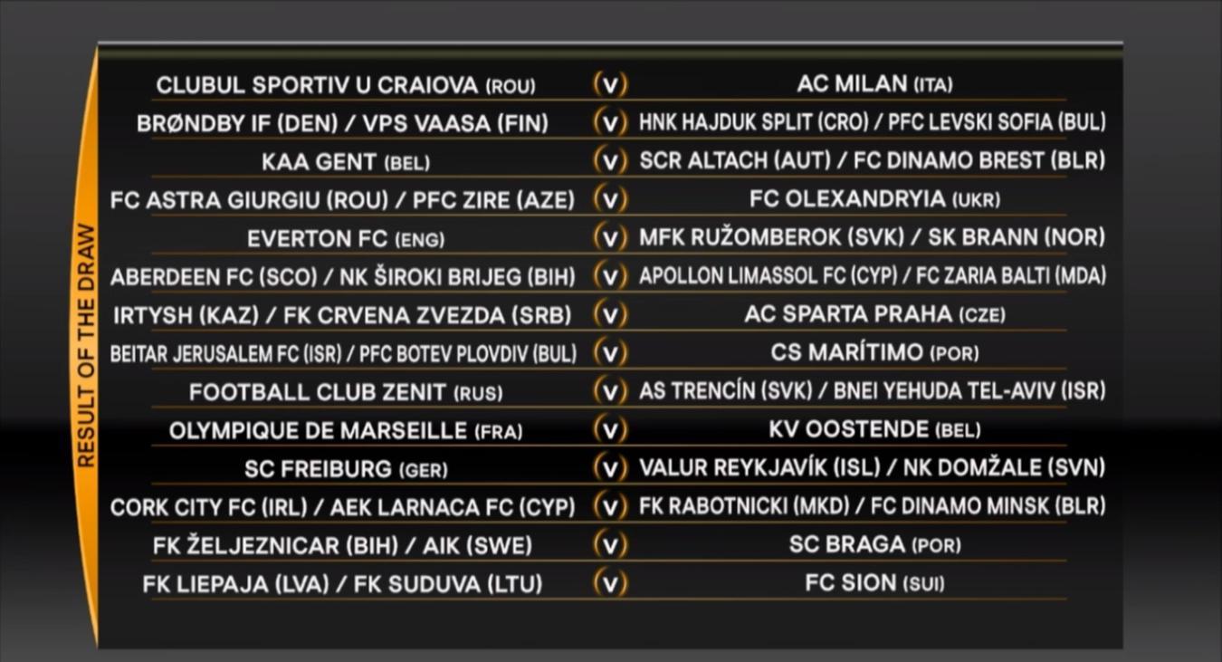 142450 Κλήρωση Εuropa League: Αυτοί είναι οι αντίπαλοι των ελληνικών ομάδων