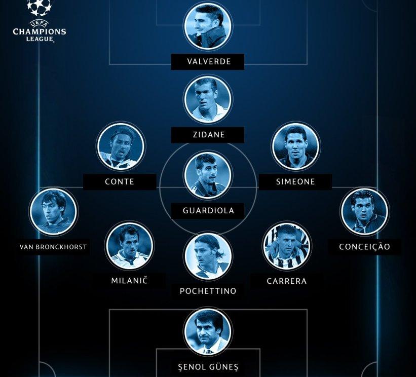 Ενδεκάδα… αναμνήσεων από την UEFA