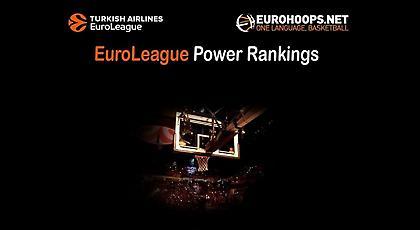 Ευρωλίγκα: Power rankings (θέσεις 16-9)