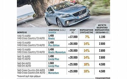 Volvo, ιδανική επιλογή για εταιρικούς χρήστες