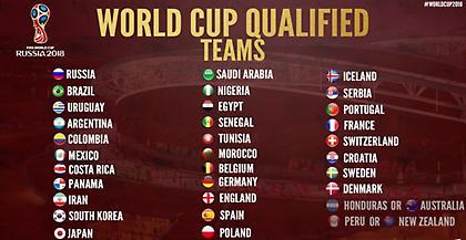 Αυτές οι ομάδες έχουν προκριθεί στο Μουντιάλ - Μένουν δύο θέσεις