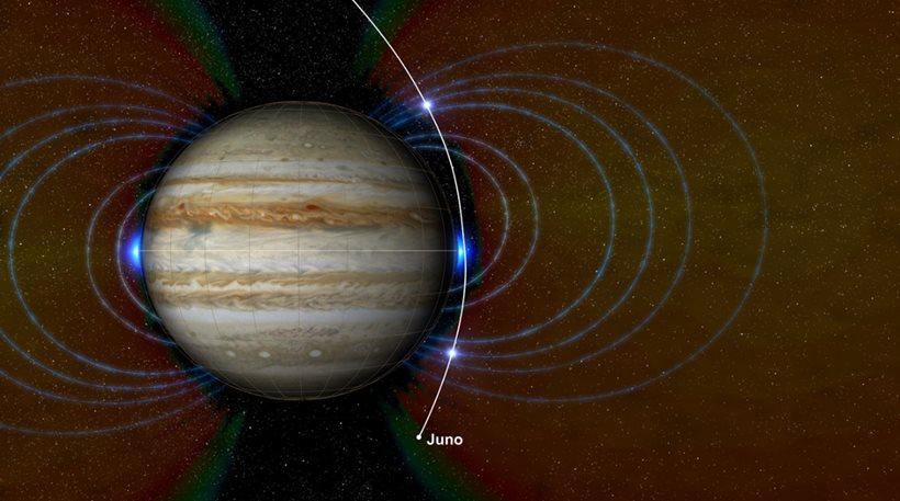 Μία ανάσα από τον πλανήτη Δία: Εντυπωσιακό βίντεο animation από τη NASA με εικόνες του Juno