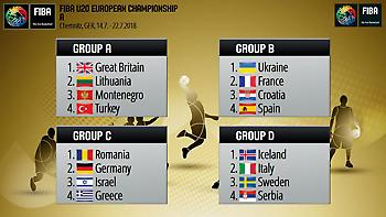 Οι κληρώσεις των μικρών εθνικών ομάδων