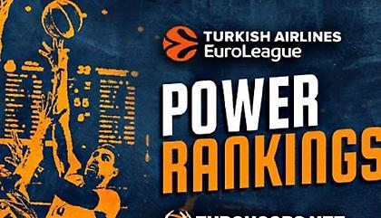 Ευρωλίγκα Power Rankings: Σκαρφάλωσε ο Ολυμπιακός, κατρακύλησε ο Παναθηναϊκός