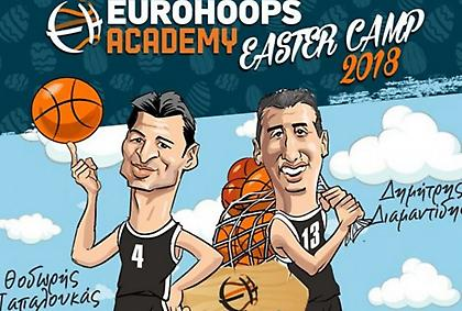 Eurohoops Dome: Ανοίγει τις πύλες του για το Easter Camp 2018