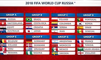 Ποιες ομάδες θα προκριθούν από τους ομίλους του Παγκοσμίου Κυπέλλου;