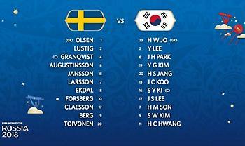 Οι 11άδες στο Σουηδία-Νότια Κορέα
