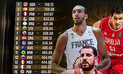 Σταθερά ένατη στο ranking της FIBA η Ελλάδα!