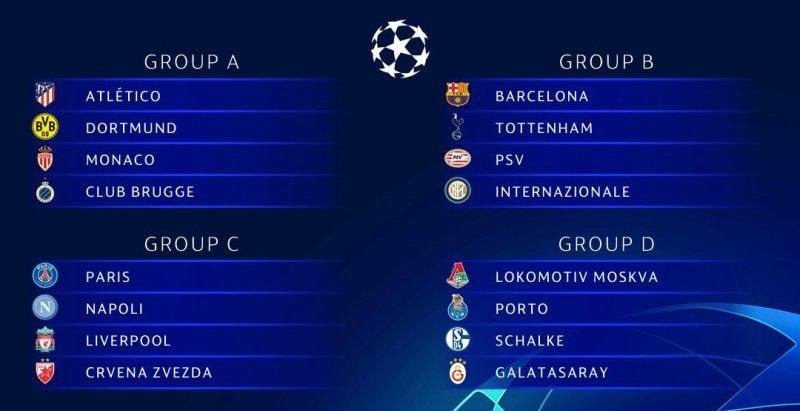 Ποιες ομάδες θα πάρουν την πρώτη θέση στους ομίλους των Κυπέλλων Ευρώπης;