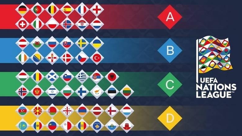 UEFA Nations League: Ποιοι θα πάρουν την πρωτιά