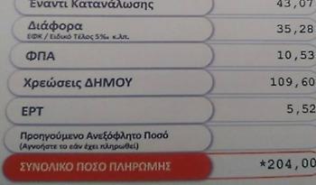 Απίστευτο: Από τα 204 ευρώ σε λογαριασμό της ΔΕΗ τα 109 πάνε στον Δήμο Ξάνθης!