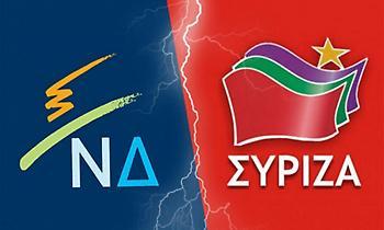 Public Issue: Στις 16,5 μονάδες η διαφορά ΝΔ-ΣΥΡΙΖΑ στην πρόθεση ψήφου