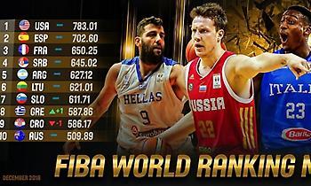 Στην 8η θέση του κόσμου η Εθνική μπάσκετ!