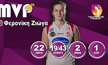 Πολυτιμότερη στη Volley League γυναικών η Ζιώγα