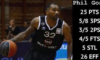 Πολυτιμότερος ο Γκος στην Basket League