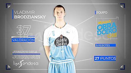 MVP ο Μπροτζιάνσκι στην ACB