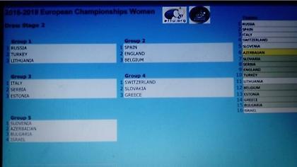 Με Ελβετία, Σλοβακία η Εθνική γυναικών πονγκ πονγκ στο στάδιο 2 του Ευρωπαϊκού Πρωταθλήματος