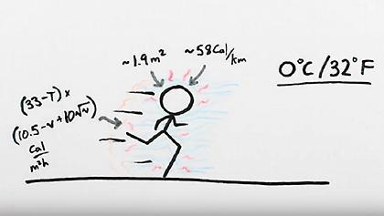 Τι λένε οι κανόνες της φυσικής για το τρέξιμο στο κρύο;