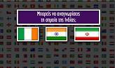Ρεκόρ το 8/10 κανείς: Θα αναγνωρίσεις πρώτος τις σημαίες αυτών των 10 χωρών;