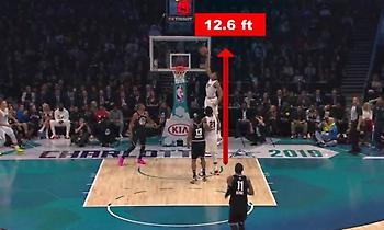 Η φάση του All Star Game: Ο Γιάννης έπιασε τη μπάλα σε ύψος 3.85 μέτρων από το έδαφος! (video)