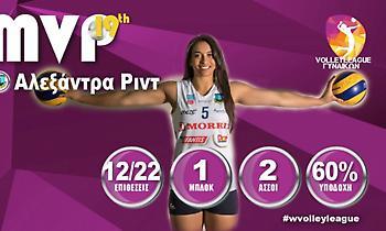 Πολυτιμότερη η Ριντ στη Volley League γυναικών