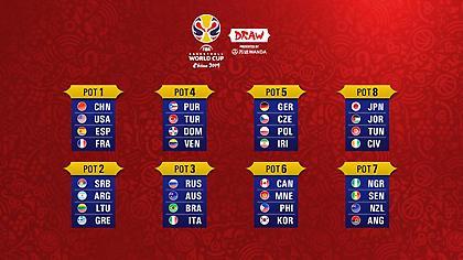 Οι λεπτομέρειες της κλήρωσης για το Παγκόσμιο Κύπελλο