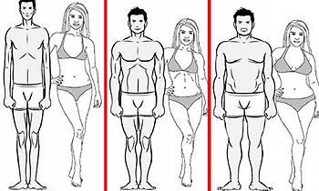 Δείτε την προπόνηση που ταιριάζει στον σωματότυπό σας
