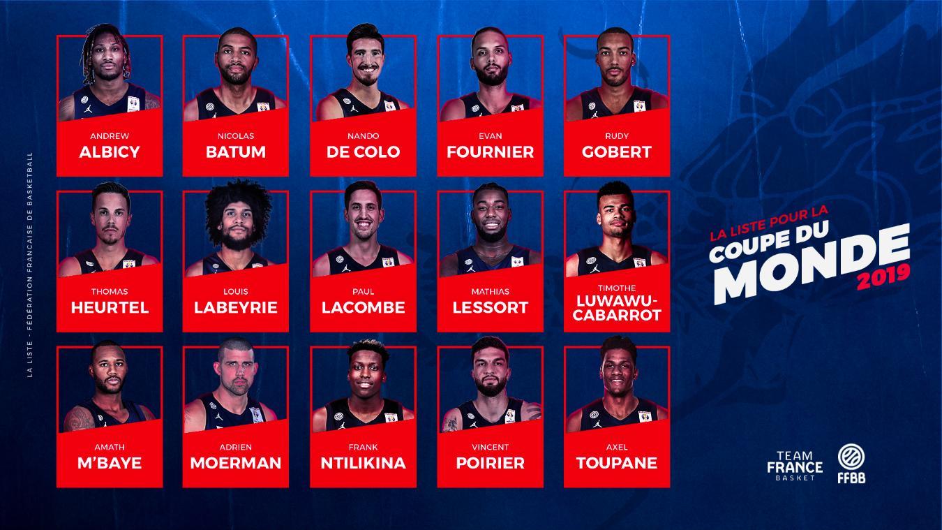 H 15άδα της Γαλλίας για το Παγκόσμιο Κύπελλο-Μέσα και ο Τουπάν