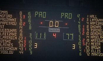 Basket League: Από τον Παναθηναϊκό το όγδοο sweep στην ιστορία