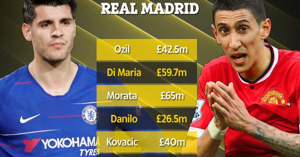 230 εκατομμύρια λίρες έχει κερδίσει η Ρεάλ Μαδρίτης τα τελευταία έξι χρόνια