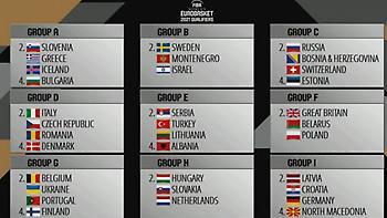 Βατή κλήρωση για την Εθνική Γυναικών στα προκριματικά του Ευρωμπάσκετ