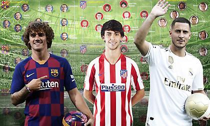 Ισπανική κυριαρχία στα έξοδα του Champions League, πού βρίσκεται ο Ολυμπιακός
