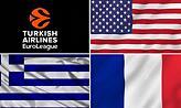 Ευρωλίγκα: Το Top 10 των χωρών με τους περισσότερους παίκτες (πίνακες)