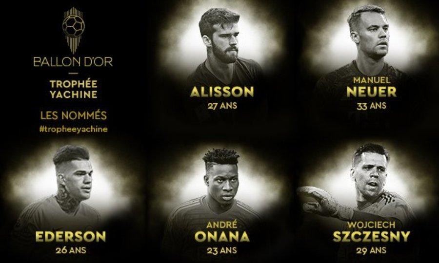 Οι υποψήφιοι για κορυφαίοι τερματοφύλακες της χρονιάς