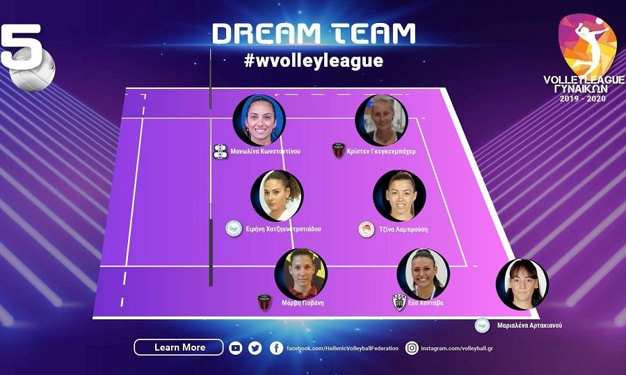 Η κορυφαία επτάδα της 5ης αγωνιστικής της Volleyleague γυναικών