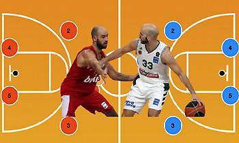 Ας μιλήσουμε για μπάσκετ με αριθμούς