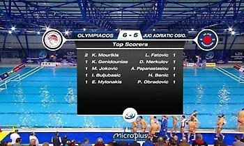 Τα στιγμιότυπα του Ολυμπιακός-Γιουνγκ Ντουμπρόβνικ