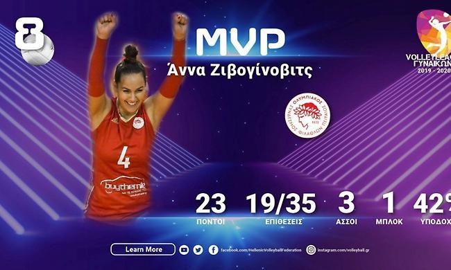 Κορυφαία η Ζιβογίνοβιτς στη Volley League γυναικών